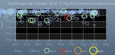 Usgs Earthquake Map San Francisco.Latest Earthquakes In The San Francisco Bay Area California